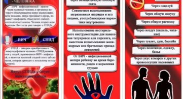Памятка ВИЧ/СПИД